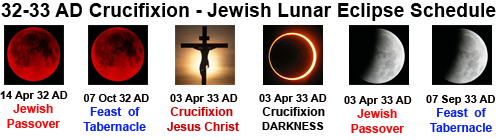 32-32ad-crucifixion-jewish-lunar-eclipses1