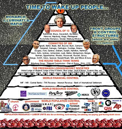 illuminatipyramidnew