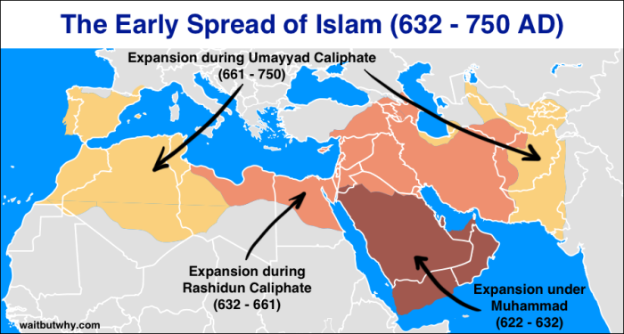 Early-Expansion-of-Islam1
