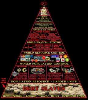 piramide_potere_famiglie_pi_ricche2